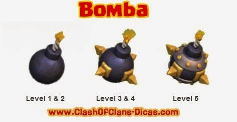 Dano bomba terrestre e custo