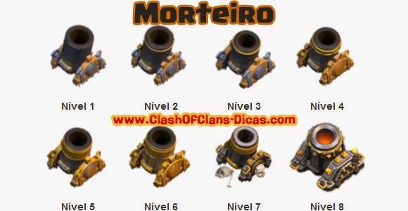 Atualizações de morteiros no clash of clans