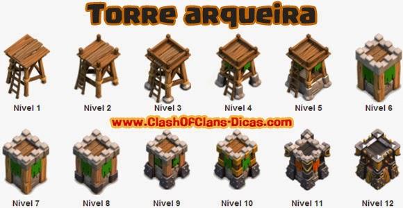 Todos os niveis de arqueiras torre clash of clans br