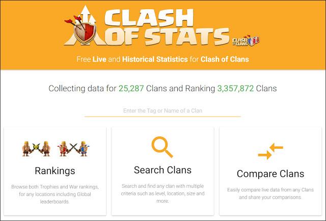 Clash of Stats - Site para estatisticas de Clash of Clans