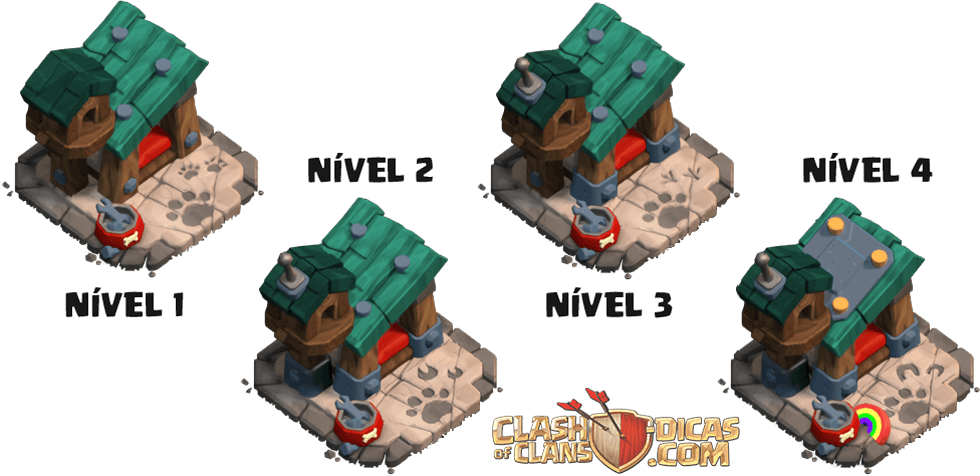 Animais dos Heróis (Pet House) - Clash of Clans