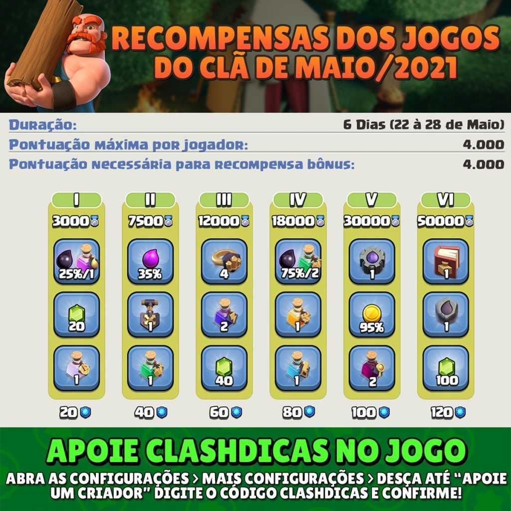 Lista de Recompensas dos Jogos do Clã de Maio/2021