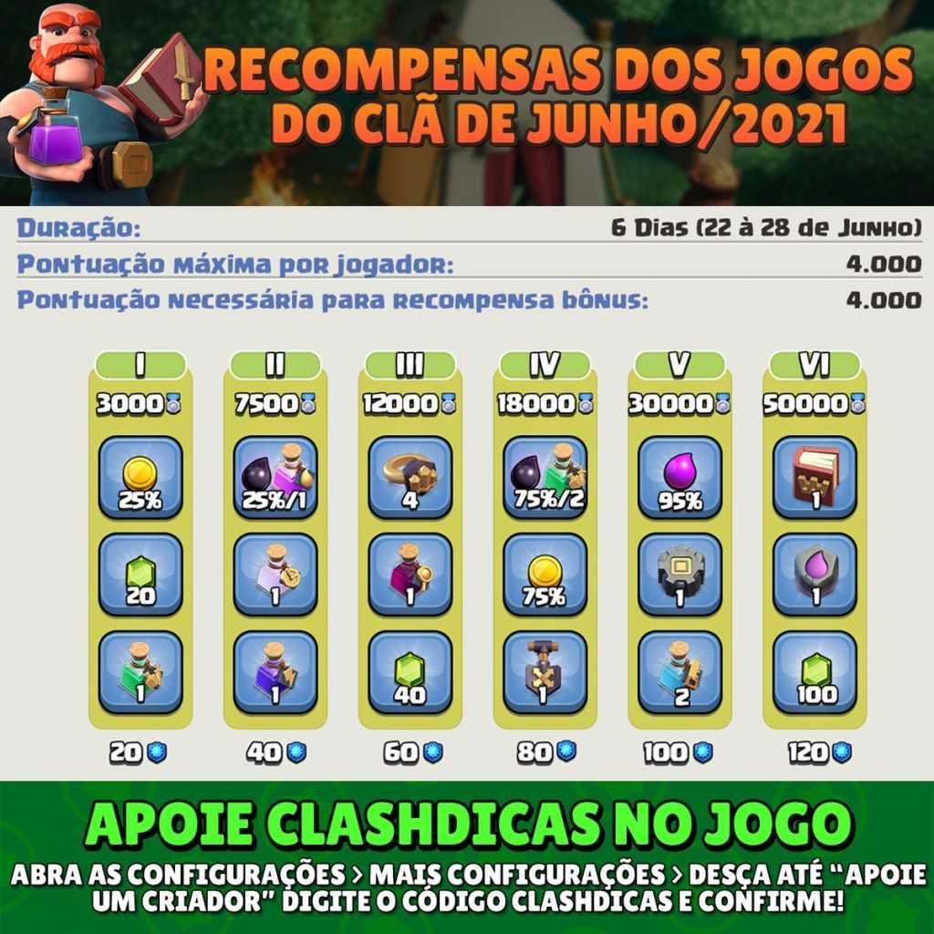 Lista de Recompensas dos Jogos do Clã de Junho/2021