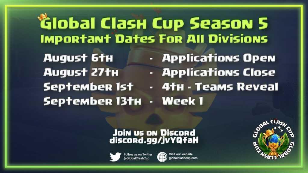 Datas e Divisões da Global Clash Cup
